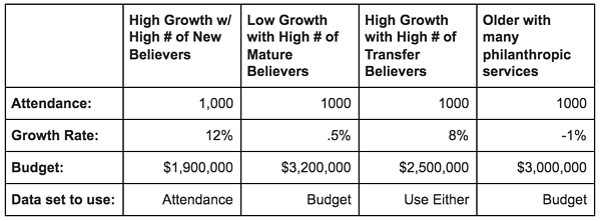 Compensation Blog Chart