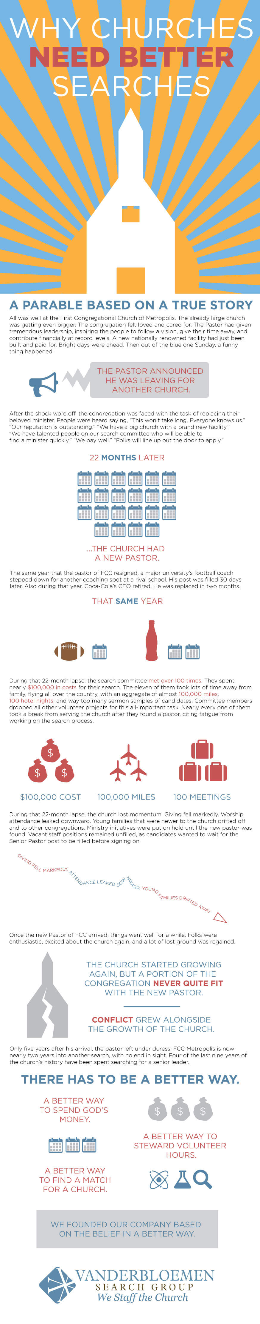Why-Churches-Need-Better-Pastor-Searches-Blog-Image-2