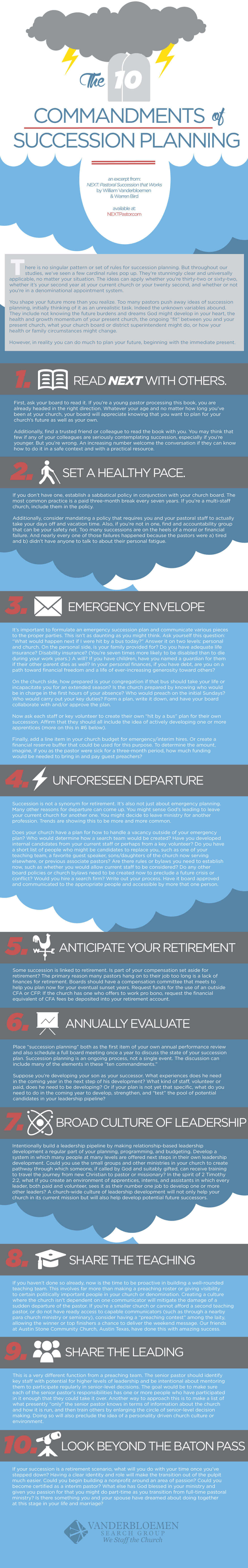 10-Commandments-of-Succession-Planning
