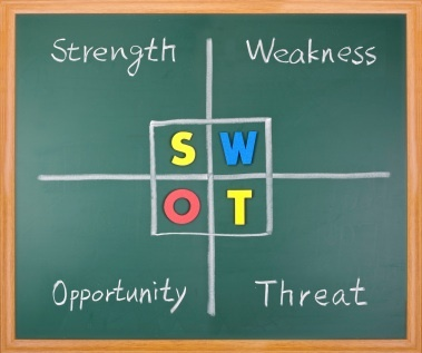 swot_-_successful_church_leadership